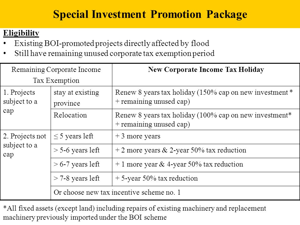 Eligibility Existing BOI-promoted projects directly affected by flood Still have remaining unused corporate tax exemption period Special Investment Promotion Package Remaining Corporate Income Tax Exemption New Corporate Income Tax Holiday 1.