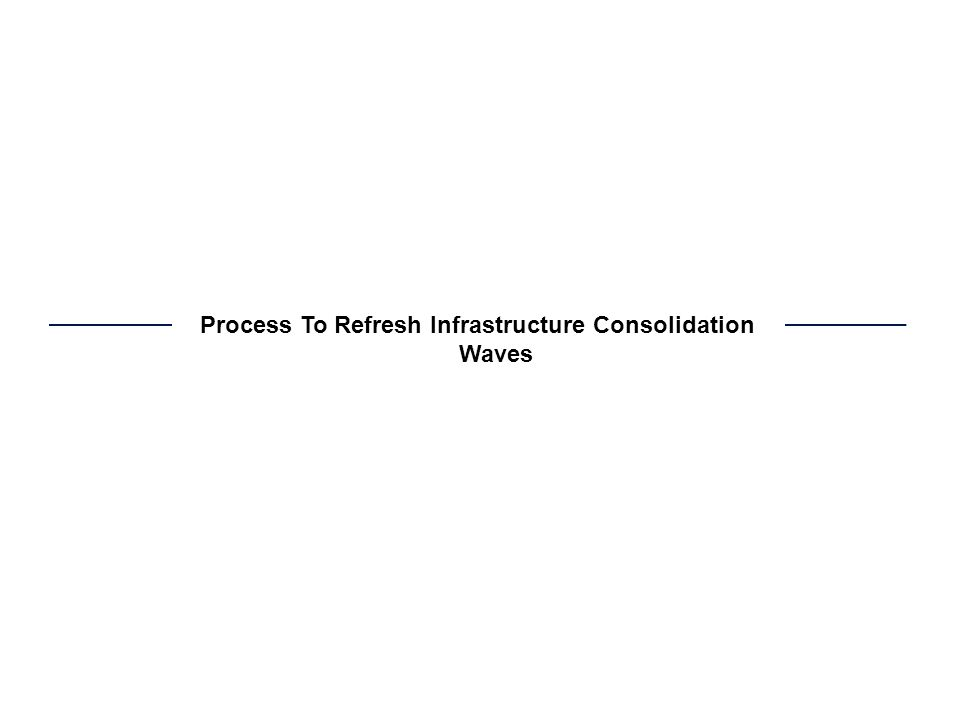 Process To Refresh Infrastructure Consolidation Waves