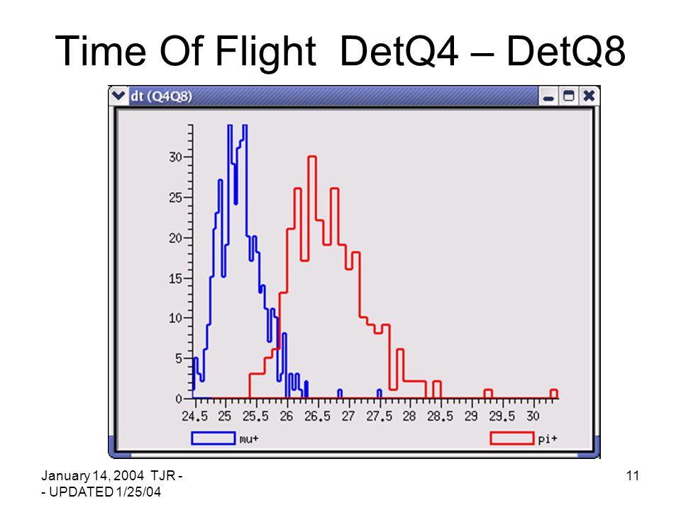 January 14, 2004 TJR - - UPDATED 1/25/04 11 Time Of Flight DetQ4 – DetQ8