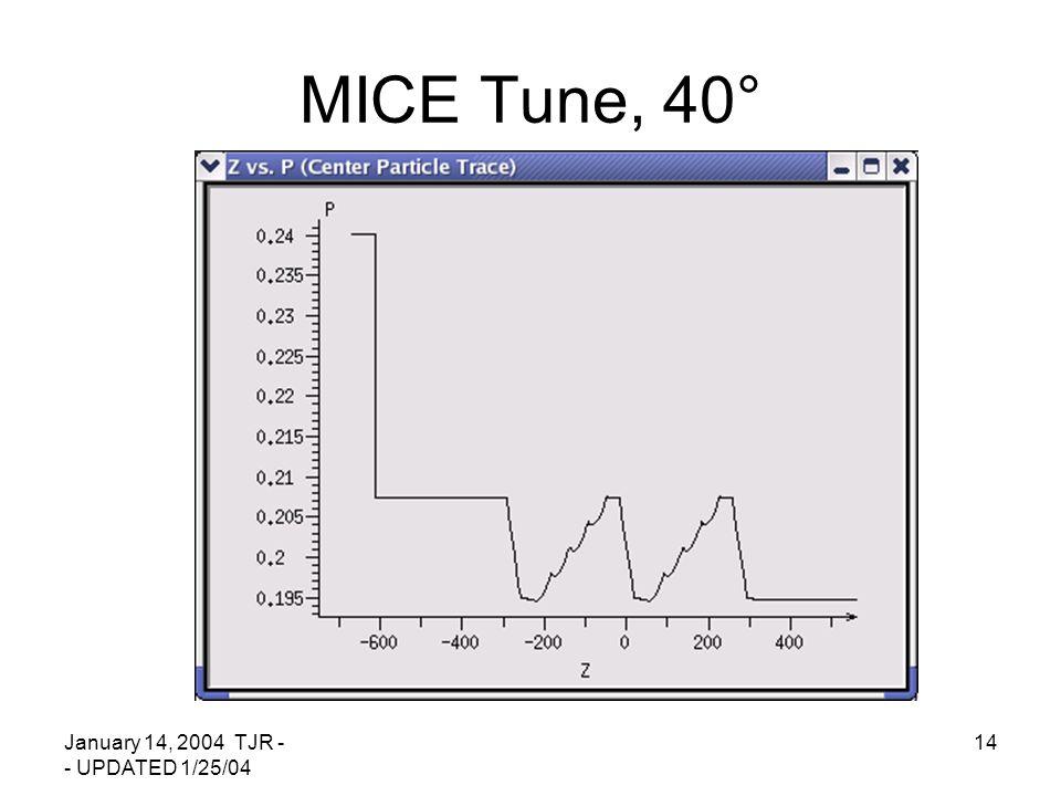 January 14, 2004 TJR - - UPDATED 1/25/04 15 MICE Tune, 90°