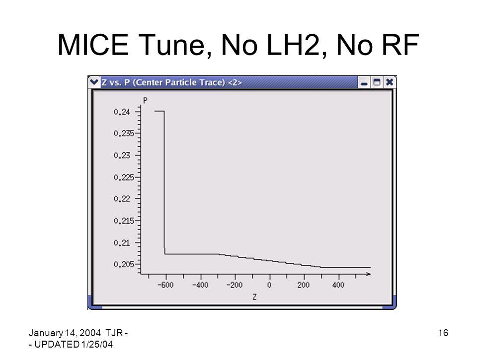 January 14, 2004 TJR - - UPDATED 1/25/04 16 MICE Tune, No LH2, No RF