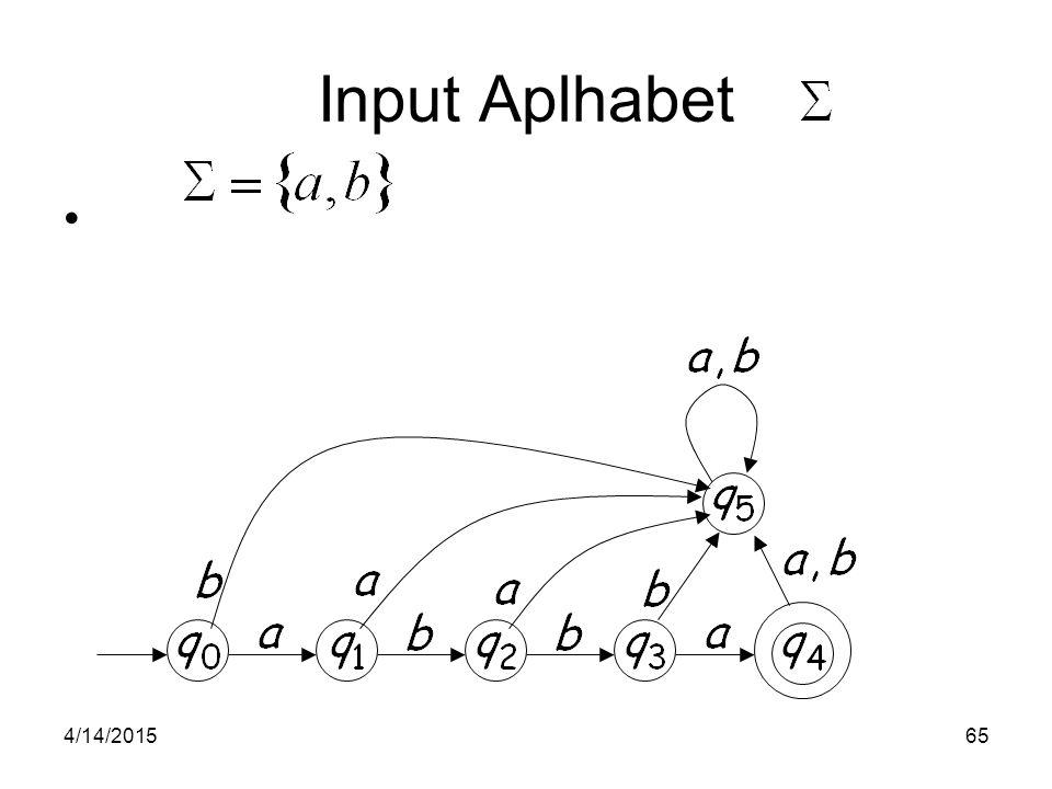 4/14/201565 Input Aplhabet