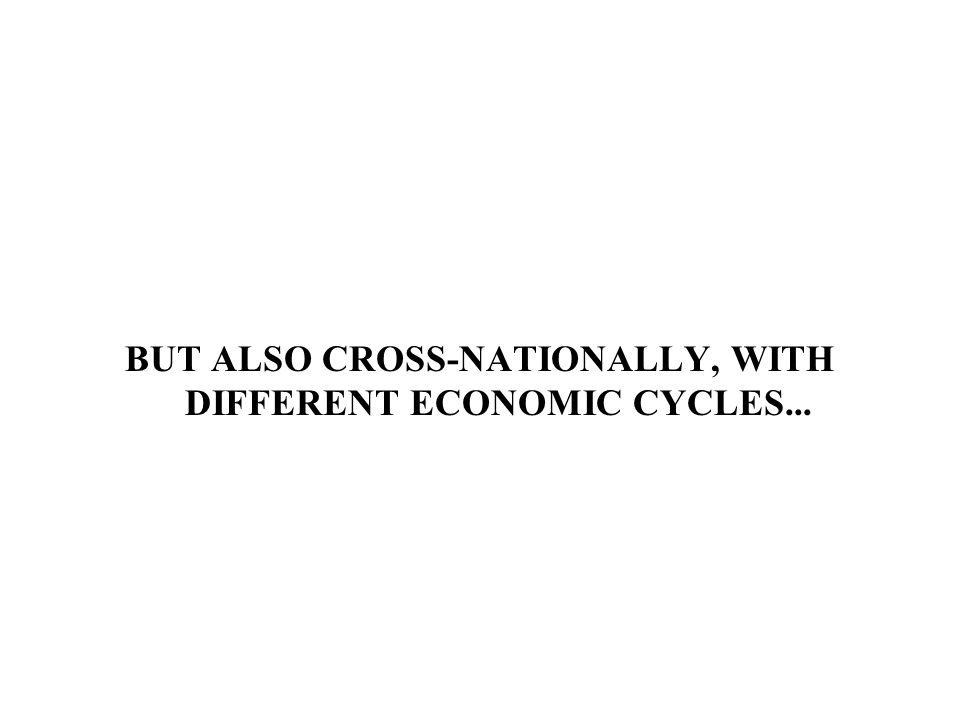 BUT ALSO CROSS-NATIONALLY, WITH DIFFERENT ECONOMIC CYCLES...