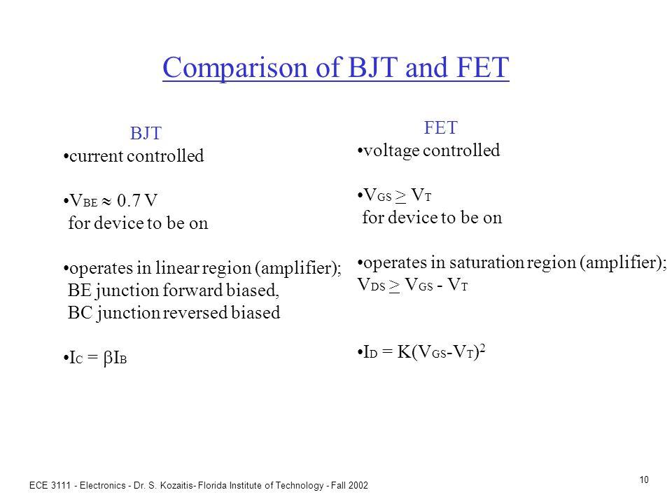 ECE 3111 - Electronics - Dr. S. Kozaitis- Florida Institute of Technology - Fall 2002 9 Summary of MOSFET behavior (n-channel) V GS > V T (threshold v