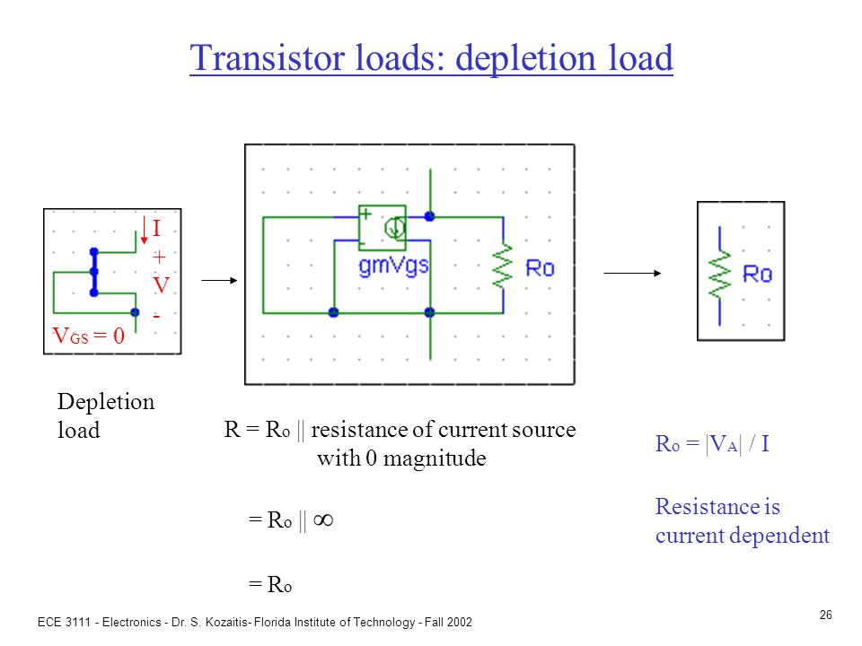 ECE 3111 - Electronics - Dr. S. Kozaitis- Florida Institute of Technology - Fall 2002 25 ac analysis of MOSFET amplifiers A i = i out / i in =  A v =