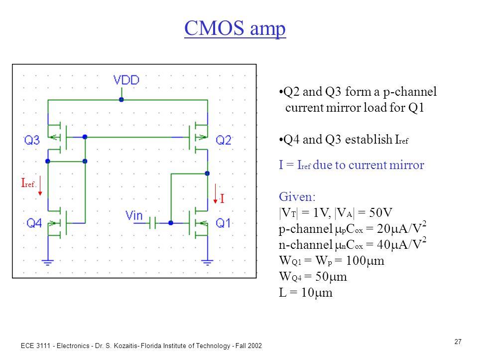 ECE 3111 - Electronics - Dr. S. Kozaitis- Florida Institute of Technology - Fall 2002 26 Transistor loads: depletion load I V + - Depletion load V GS