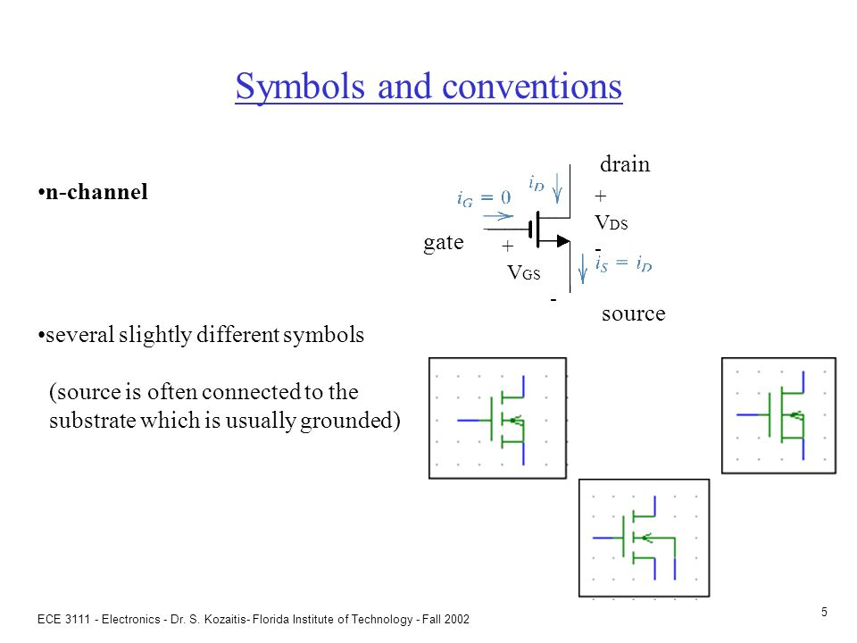 ECE 3111 - Electronics - Dr. S. Kozaitis- Florida Institute of Technology - Fall 2002 4 If V GS > V T (threshold voltage), an induced, conducting n-ch