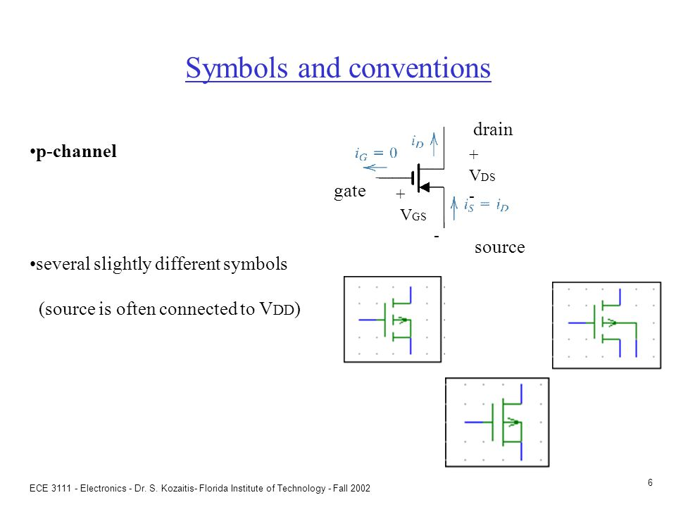 ECE 3111 - Electronics - Dr. S. Kozaitis- Florida Institute of Technology - Fall 2002 5 Symbols and conventions n-channel several slightly different s