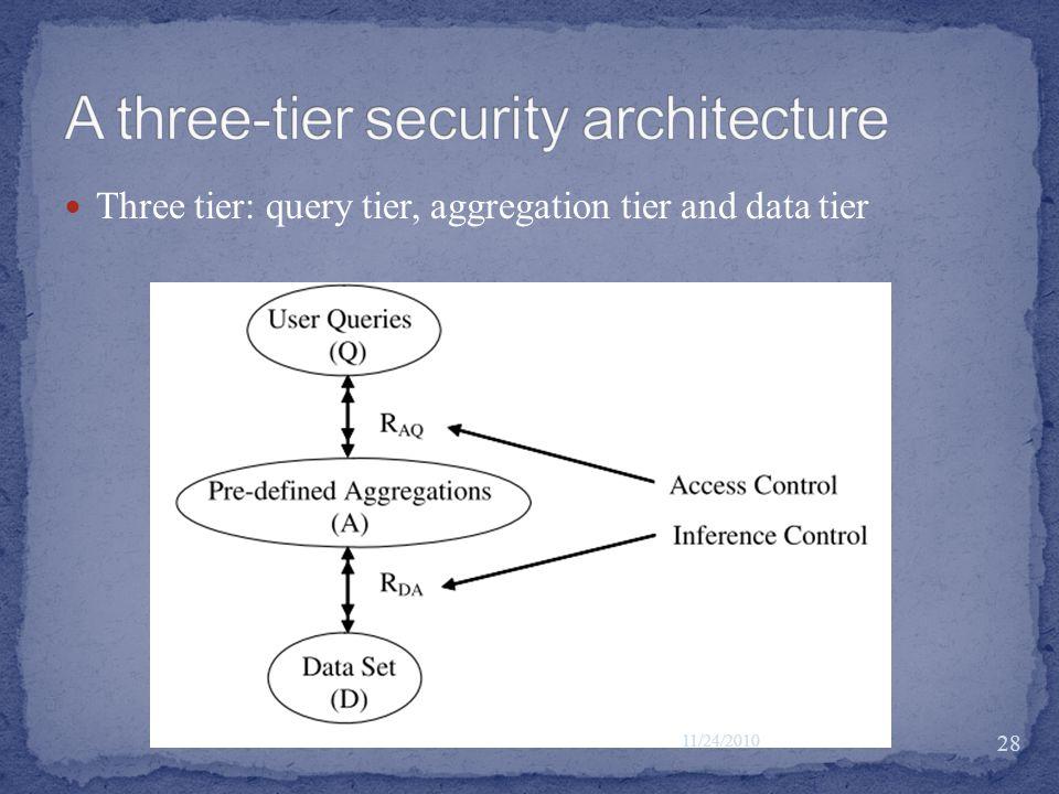Three tier: query tier, aggregation tier and data tier 11/24/2010 28