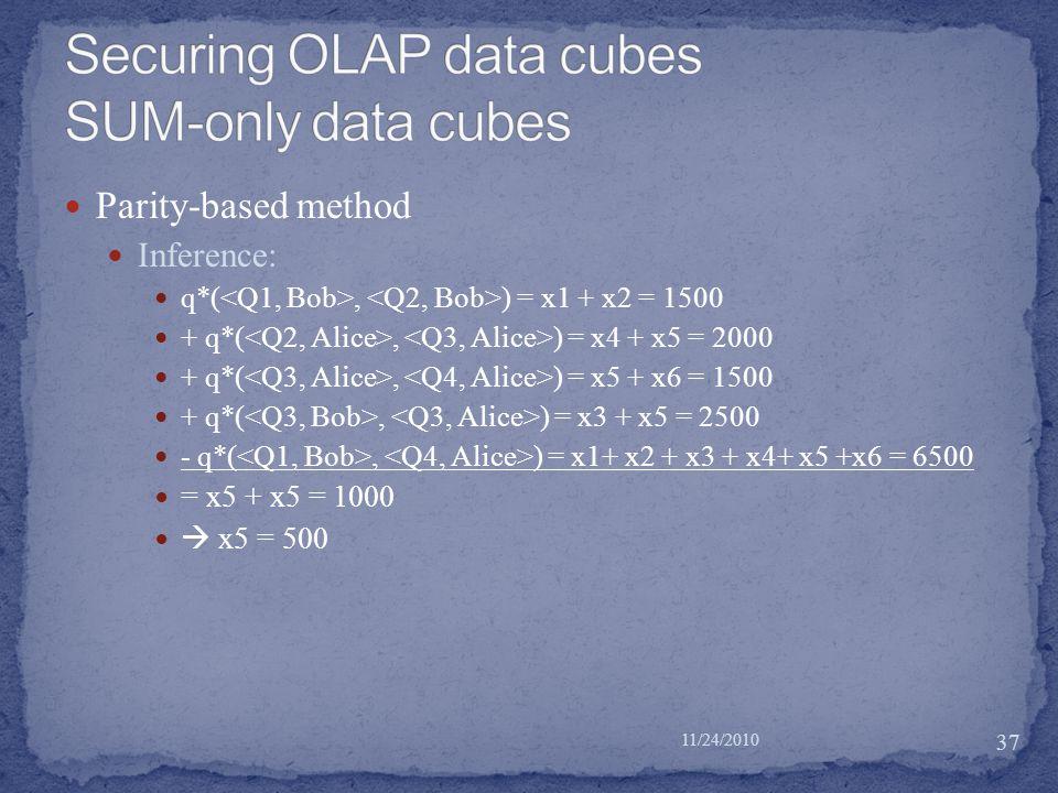 Parity-based method Inference: q*(, ) = x1 + x2 = 1500 + q*(, ) = x4 + x5 = 2000 + q*(, ) = x5 + x6 = 1500 + q*(, ) = x3 + x5 = 2500 - q*(, ) = x1+ x2 + x3 + x4+ x5 +x6 = 6500 = x5 + x5 = 1000  x5 = 500 11/24/2010 37