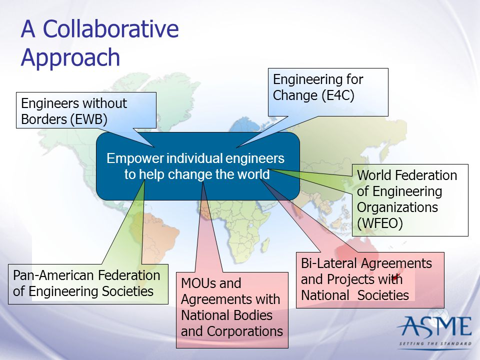 Empower individual engineers to help change the world Engineers without Borders (EWB) Engineering for Change (E4C) Pan-American Federation of Engineering Societies MOUs and Agreements with National Bodies and Corporations Bi-Lateral Agreements and Projects with National Societies A Collaborative Approach World Federation of Engineering Organizations (WFEO)