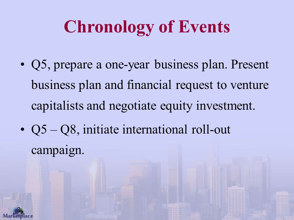 Chronology of Events Q5, prepare a one-year business plan. Present business plan and financial request to venture capitalists and negotiate equity inv