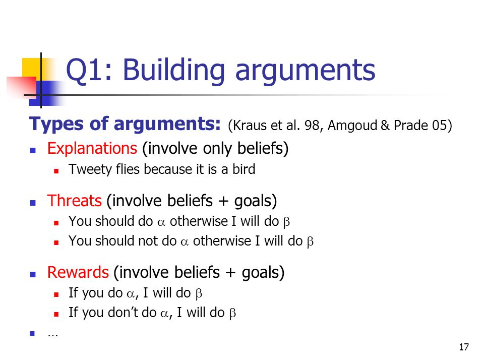 17 Q1: Building arguments Types of arguments: (Kraus et al. 98, Amgoud & Prade 05) Explanations (involve only beliefs) Tweety flies because it is a bi