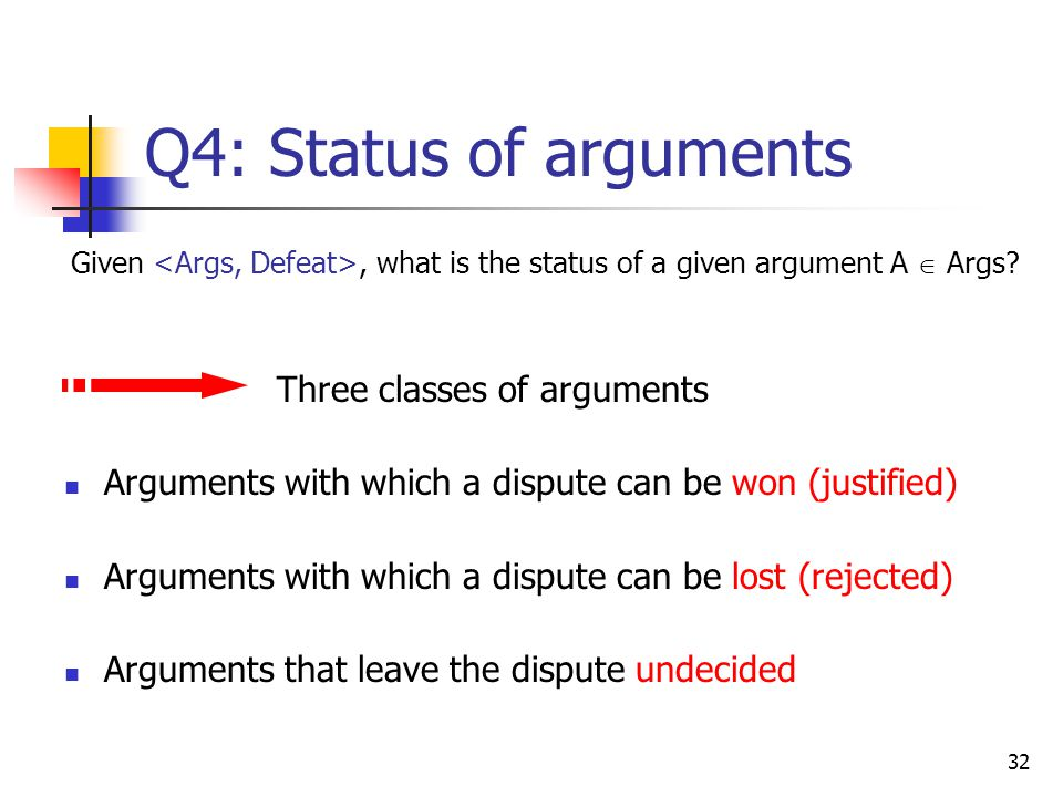 32 Q4: Status of arguments Given, what is the status of a given argument A  Args? Three classes of arguments Arguments with which a dispute can be wo