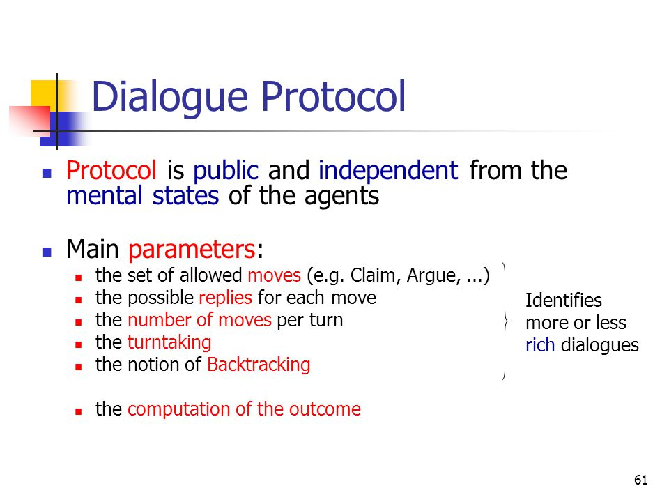61 Dialogue Protocol Protocol is public and independent from the mental states of the agents Main parameters: the set of allowed moves (e.g. Claim, Ar