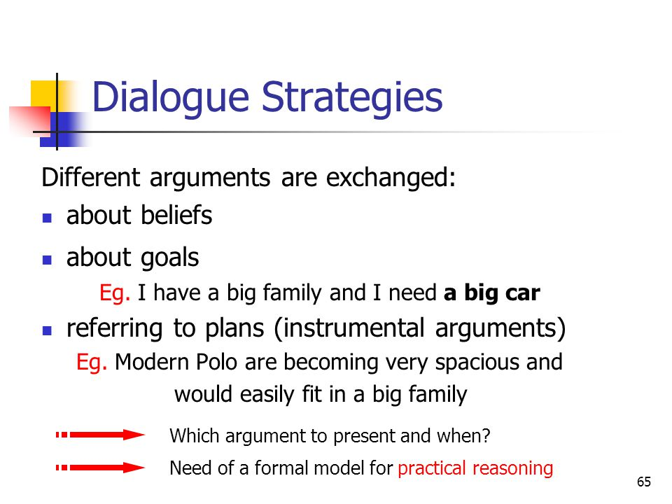 65 Dialogue Strategies Different arguments are exchanged: about beliefs about goals Eg. I have a big family and I need a big car referring to plans (i