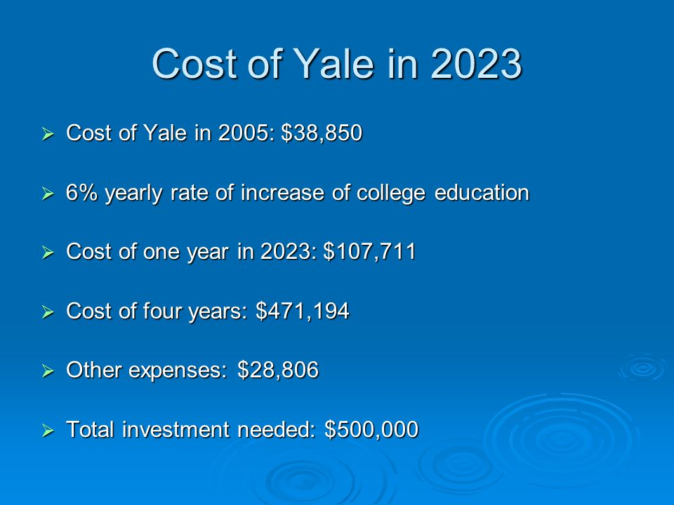 Cost of Yale in 2023  Cost of Yale in 2005: $38,850  6% yearly rate of increase of college education  Cost of one year in 2023: $107,711  Cost of four years: $471,194  Other expenses: $28,806  Total investment needed: $500,000
