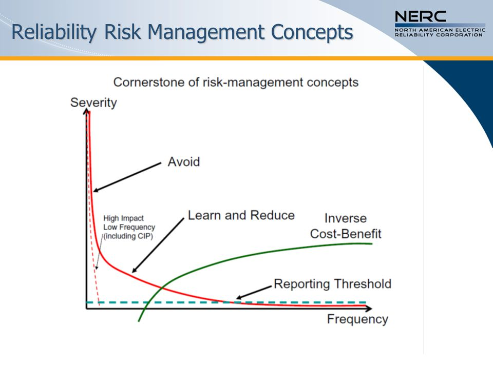 Reliability Risk Management Concepts