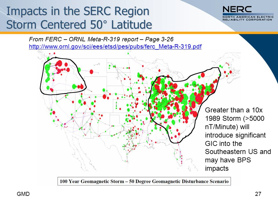 Impacts in the SERC Region Storm Centered 50° Latitude GMD27 From FERC – ORNL Meta-R-319 report – Page 3-26 http://www.ornl.gov/sci/ees/etsd/pes/pubs/ferc_Meta-R-319.pdf http://www.ornl.gov/sci/ees/etsd/pes/pubs/ferc_Meta-R-319.pdf Greater than a 10x 1989 Storm (>5000 nT/Minute) will introduce significant GIC into the Southeastern US and may have BPS impacts