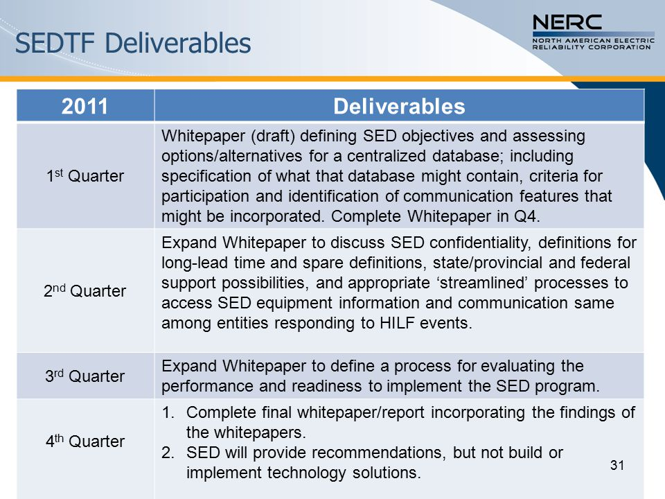 SEDTF Deliverables 2011Deliverables 1 st Quarter Whitepaper (draft) defining SED objectives and assessing options/alternatives for a centralized database; including specification of what that database might contain, criteria for participation and identification of communication features that might be incorporated.