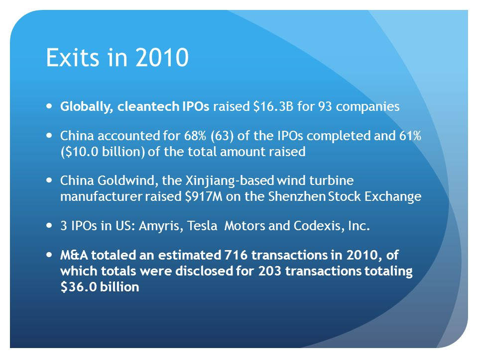 Exits in 2010 Globally, cleantech IPOs raised $16.3B for 93 companies China accounted for 68% (63) of the IPOs completed and 61% ($10.0 billion) of the total amount raised China Goldwind, the Xinjiang-based wind turbine manufacturer raised $917M on the Shenzhen Stock Exchange 3 IPOs in US: Amyris, Tesla Motors and Codexis, Inc.