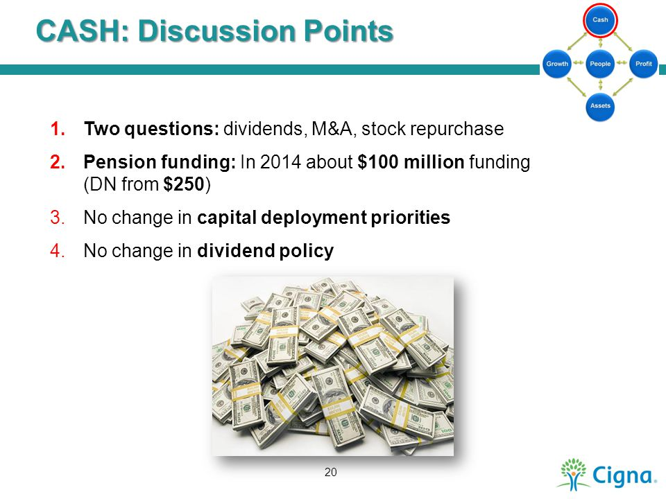 CASH: Discussion Points 1.Two questions: dividends, M&A, stock repurchase 2.Pension funding: In 2014 about $100 million funding (DN from $250) 3.No ch