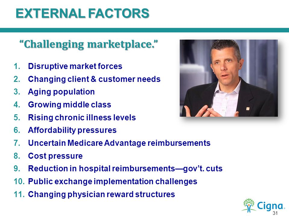 EXTERNAL FACTORS 1.Disruptive market forces 2.Changing client & customer needs 3.Aging population 4.Growing middle class 5.Rising chronic illness leve