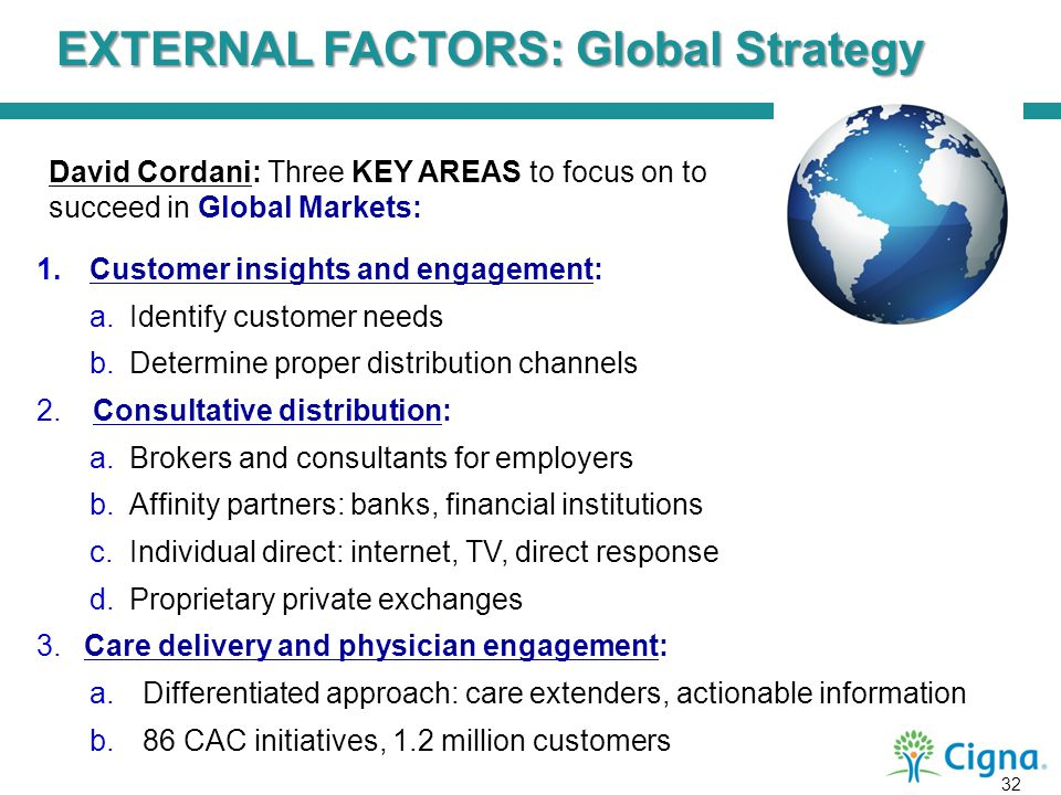 EXTERNAL FACTORS: Global Strategy 1.Customer insights and engagement: a.Identify customer needs b.Determine proper distribution channels 2. Consultati