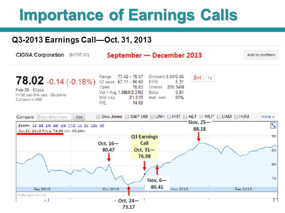 Importance of Earnings Calls 8 Q3-2013 Earnings Call—Oct. 31, 2013
