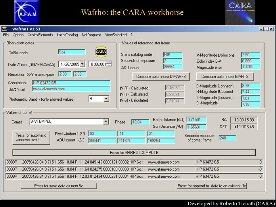 Developed by Roberto Trabatti (CARA) Wafrho: the CARA workhorse