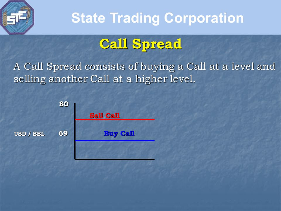 Call Spread A Call Spread consists of buying a Call at a level and selling another Call at a higher level.
