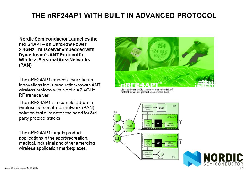 - 27 - Nordic Semiconductor 17-02-2005 THE nRF24AP1 WITH BUILT IN ADVANCED PROTOCOL Nordic Semiconductor Launches the nRF24AP1 – an Ultra-low Power 2.4GHz Transceiver Embedded with Dynastream's ANT Protocol for Wireless Personal Area Networks (PAN) The nRF24AP1 embeds Dynastream Innovations Inc.'s production-proven ANT wireless protocol with Nordic's 2.4GHz RF transceiver.