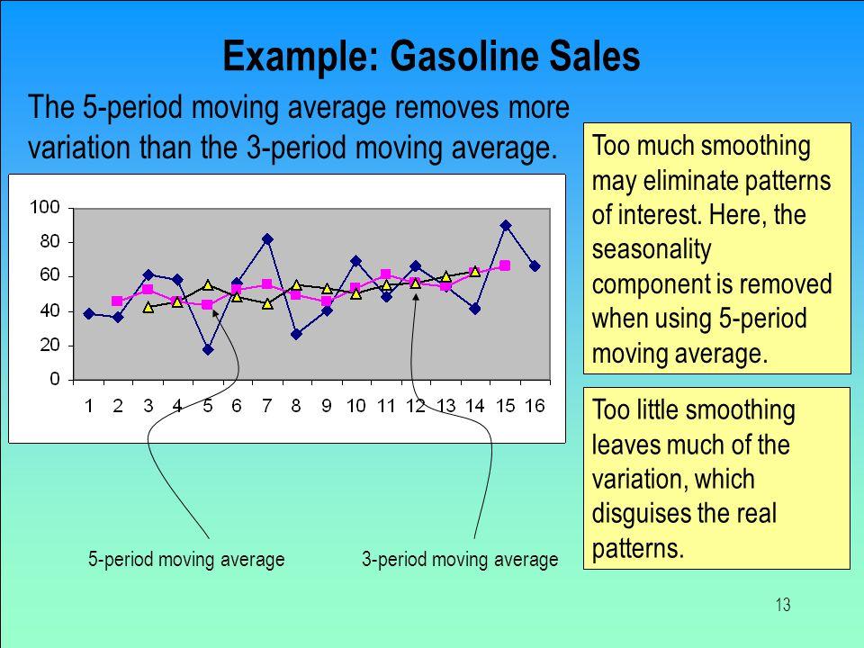 13 5-period moving average3-period moving average The 5-period moving average removes more variation than the 3-period moving average. Too much smooth