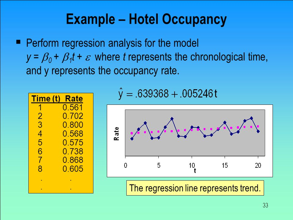 33 Example – Hotel Occupancy  Perform regression analysis for the model y =  0 +  1 t +  where t represents the chronological time, and y represen