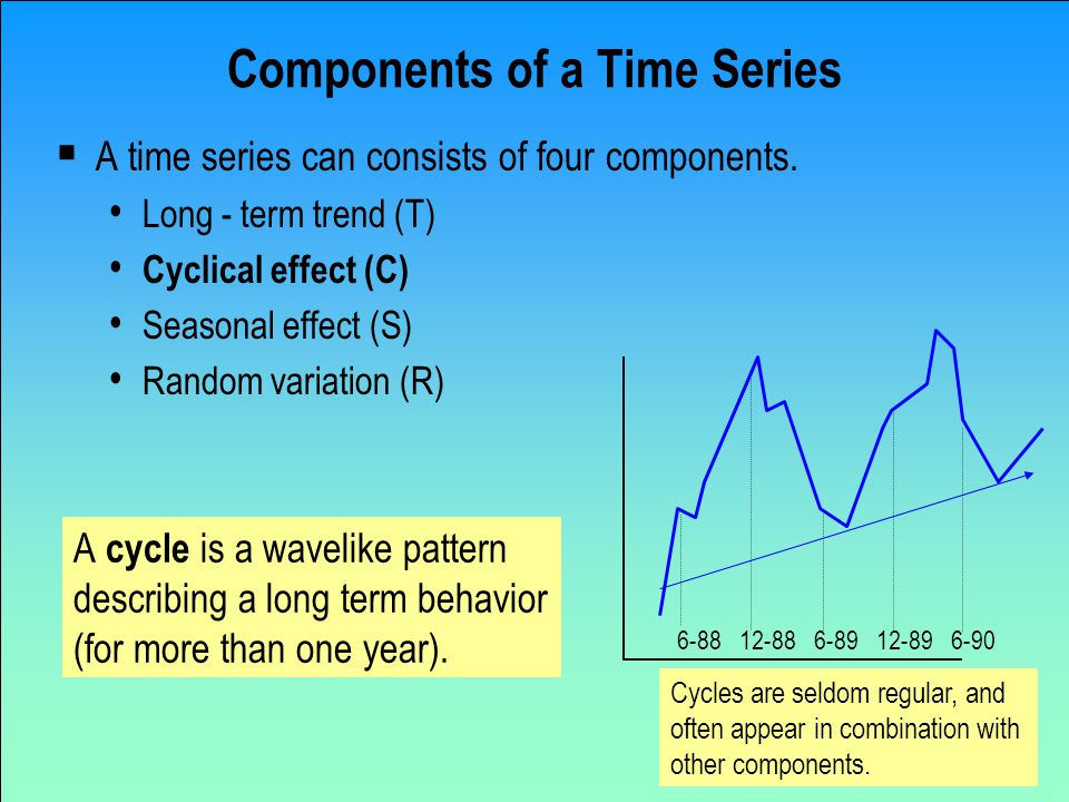 5 Components of a Time Series  A time series can consists of four components.