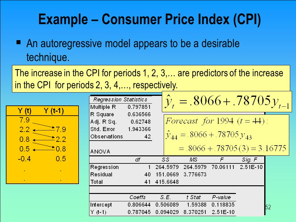 52  An autoregressive model appears to be a desirable technique. The increase in the CPI for periods 1, 2, 3,… are predictors of the increase in the