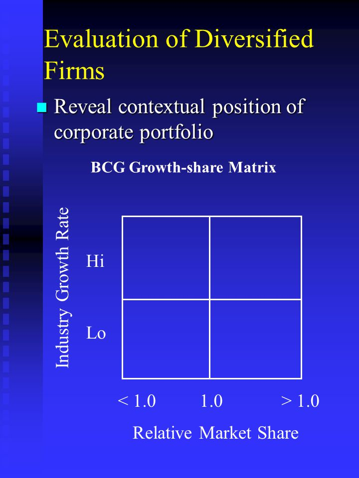 Evaluation of Diversified Firms n Reveal contextual position of corporate portfolio BCG Growth-share Matrix Industry Growth Rate Hi Lo Relative Market Share 1.0< 1.0> 1.0