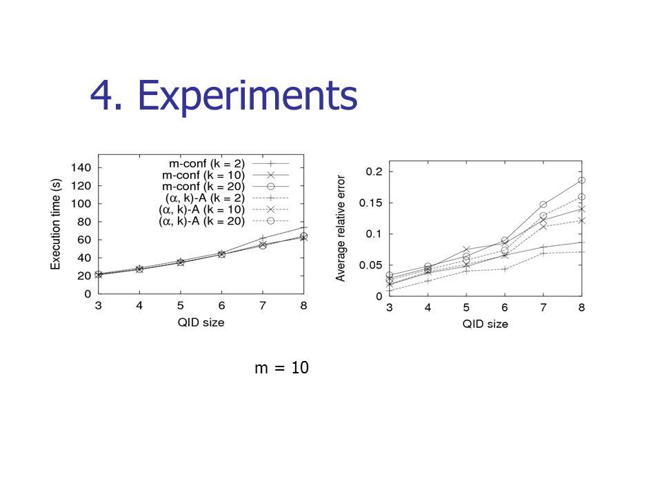 4. Experiments m = 10