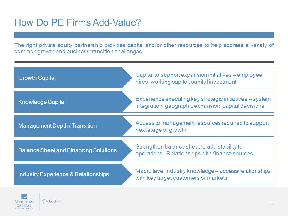 13 How Do PE Firms Add-Value? The right private equity partnership provides capital and/or other resources to help address a variety of common growth
