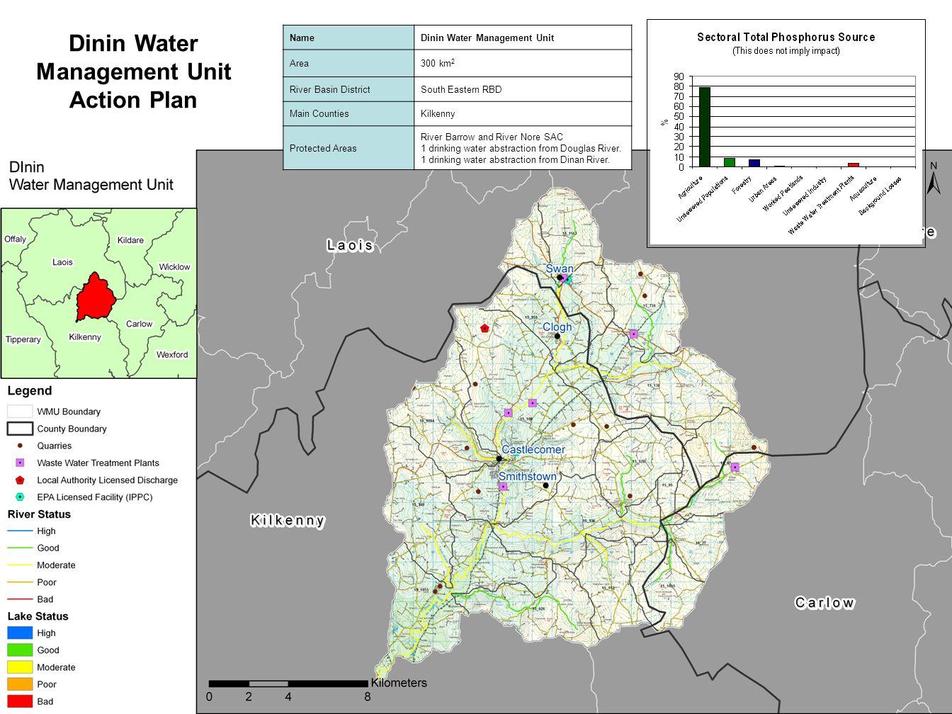 Dinin Water Management Unit Action Plan STATUS/IMPACTS Overall status16 RWB - 8 good, 8 moderate.