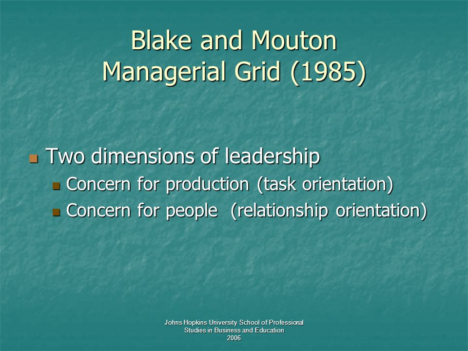 Johns Hopkins University School of Professional Studies in Business and Education 2006 Blake and Mouton Managerial Grid (1985) Two dimensions of leadership Two dimensions of leadership Concern for production (task orientation) Concern for production (task orientation) Concern for people (relationship orientation) Concern for people (relationship orientation)