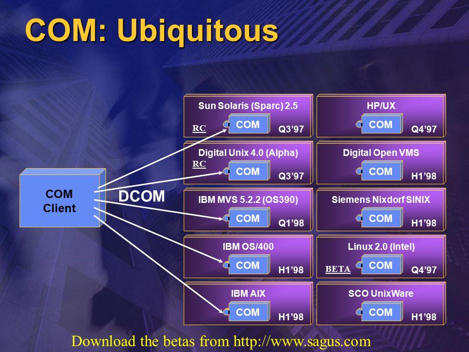 COM Client Linux 2.0 (Intel) BETA COM HP/UX COM Digital Open VMS COM Siemens Nixdorf SINIX COM SCO UnixWare COM Digital Unix 4.0 (Alpha) RC COM IBM MVS 5.2.2 (OS390) COM IBM OS/400 COM IBM AIX COM DCOM Sun Solaris (Sparc) 2.5 RC COM Q3'97 Q1'98 H1'98 Q4'97 H1'98 Q4'97 COM: Ubiquitous Download the betas from http://www.sagus.com