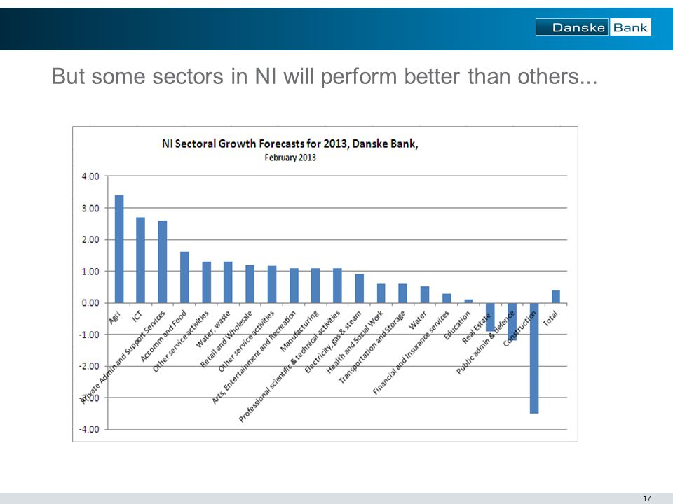 17 But some sectors in NI will perform better than others...