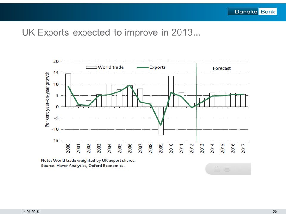 20 UK Exports expected to improve in 2013... 14-04-2015