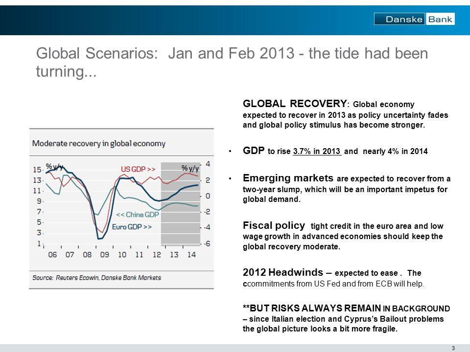 3 Global Scenarios: Jan and Feb 2013 - the tide had been turning...