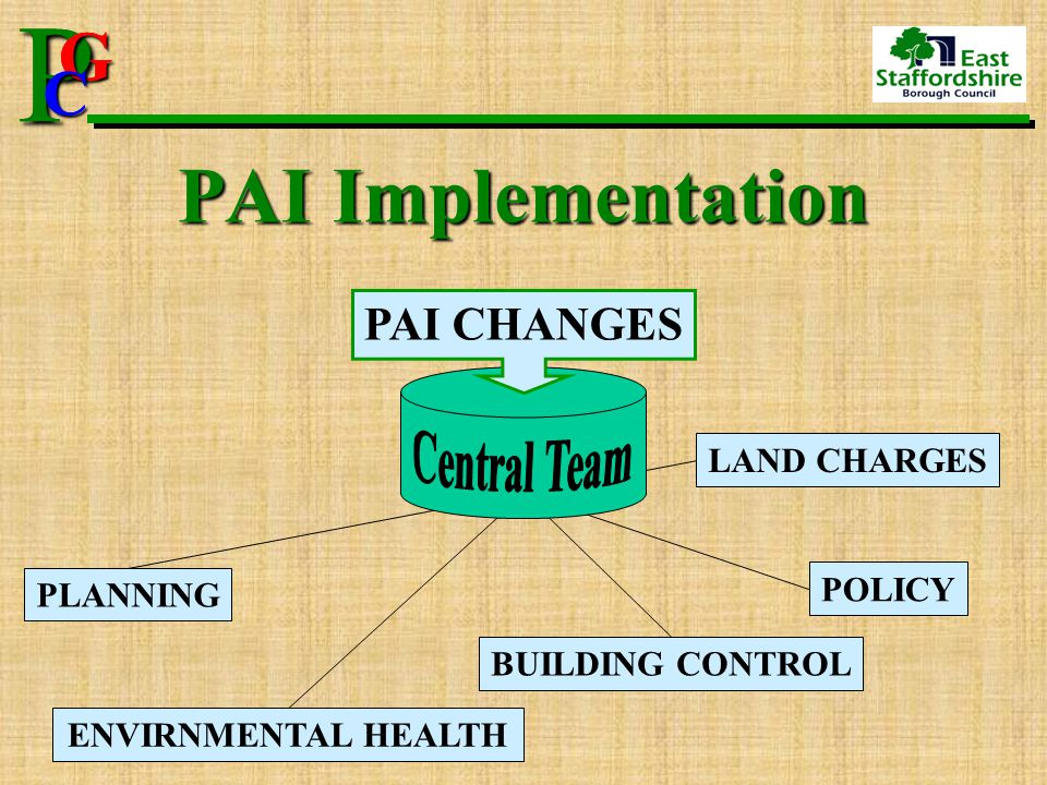 P G CPG C PAI Implementation PLANNING BUILDING CONTROL POLICY ENVIRNMENTAL HEALTH LAND CHARGES PAI CHANGES