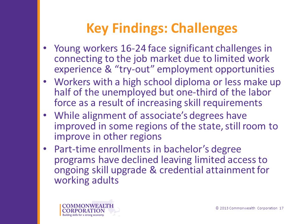 © 2013 Commonwealth Corporation 17 Key Findings: Challenges Young workers 16-24 face significant challenges in connecting to the job market due to limited work experience & try-out employment opportunities Workers with a high school diploma or less make up half of the unemployed but one-third of the labor force as a result of increasing skill requirements While alignment of associate's degrees have improved in some regions of the state, still room to improve in other regions Part-time enrollments in bachelor's degree programs have declined leaving limited access to ongoing skill upgrade & credential attainment for working adults