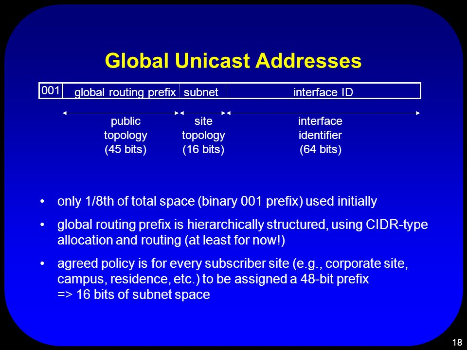 18 site topology (16 bits) interface identifier (64 bits) public topology (45 bits) interface IDsubnetglobal routing prefix 001 Global Unicast Addresses only 1/8th of total space (binary 001 prefix) used initially global routing prefix is hierarchically structured, using CIDR-type allocation and routing (at least for now!) agreed policy is for every subscriber site (e.g., corporate site, campus, residence, etc.) to be assigned a 48-bit prefix => 16 bits of subnet space