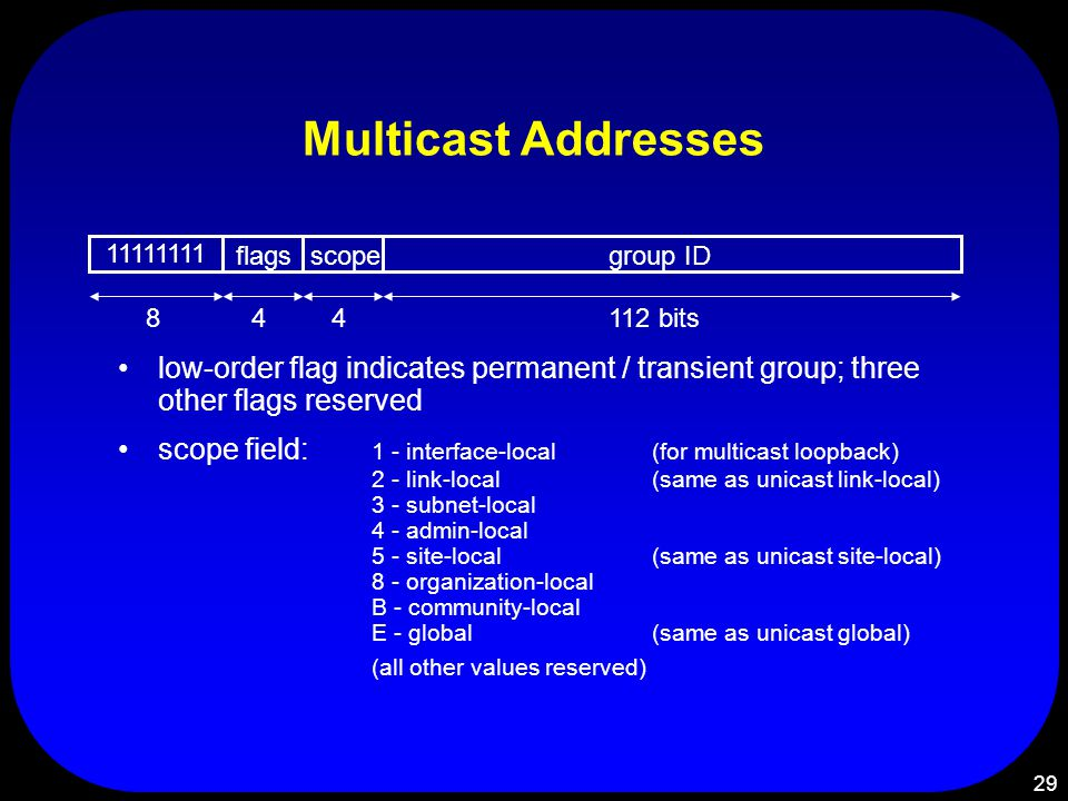 29 Multicast Addresses low-order flag indicates permanent / transient group; three other flags reserved scope field: 1 - interface-local(for multicast