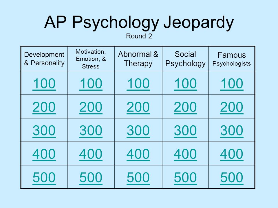 AP Psychology Jeopardy Round 2 Development & Personality Motivation, Emotion, & Stress Abnormal & Therapy Social Psychology Famous Psychologists 100 200 300 400 500